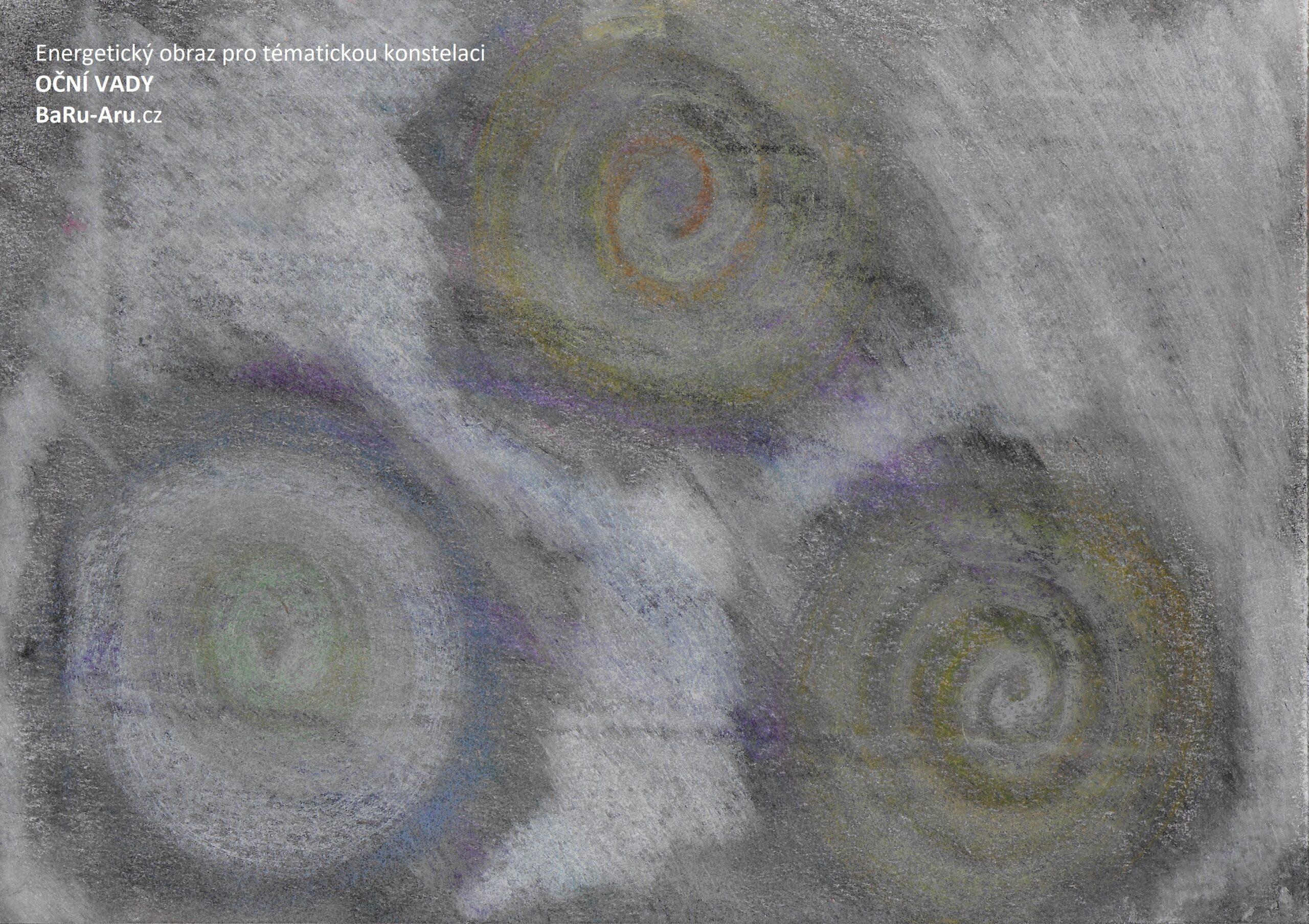 BaRu-Aru: Oční vady